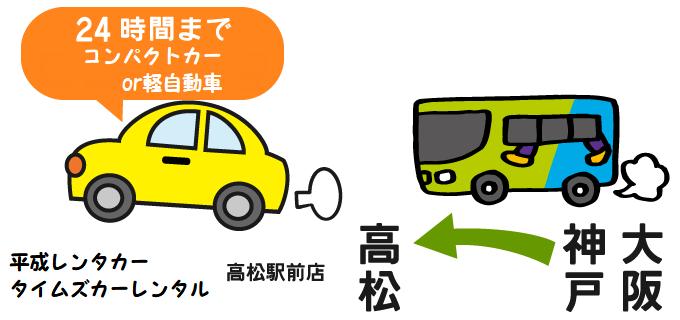 バス&レンタカーセット