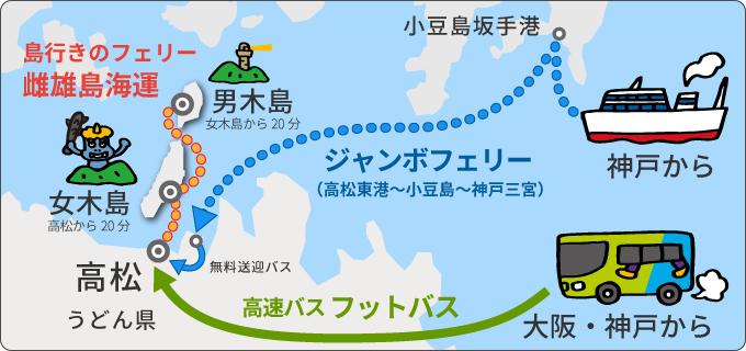男木島・女木島れんらく周遊きっぷ