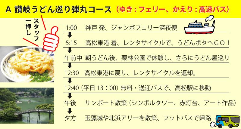 A讃岐うどん巡り弾丸コース