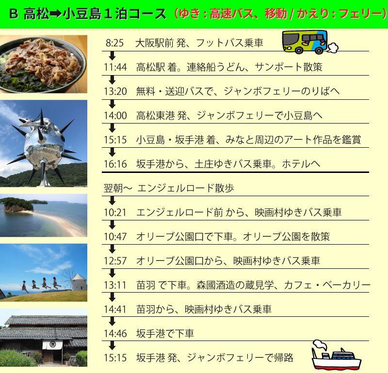 B高松→小豆島1泊コース