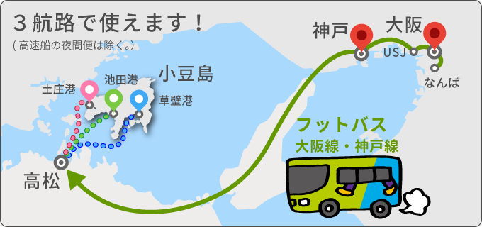 小豆島-関西連絡きっぷ 航路