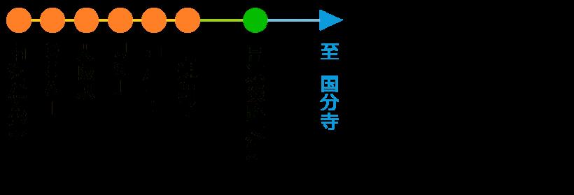 フットバス大阪あわじ線